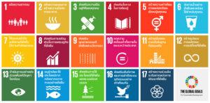 เป้าหมายการพัฒนาที่ยั่งยืน (Sustainable Development Goals: SDGs)